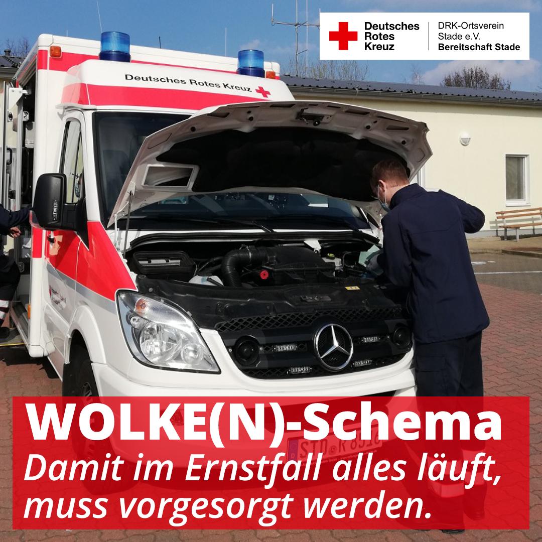 WOLKE(N)-Schema